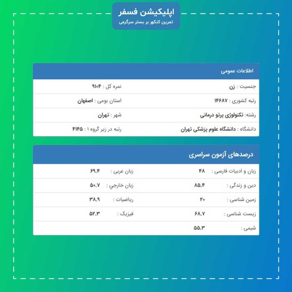 کارنامه قبولی رشته رادیوتراپی - دانشگاه علوم پزشکی تهران