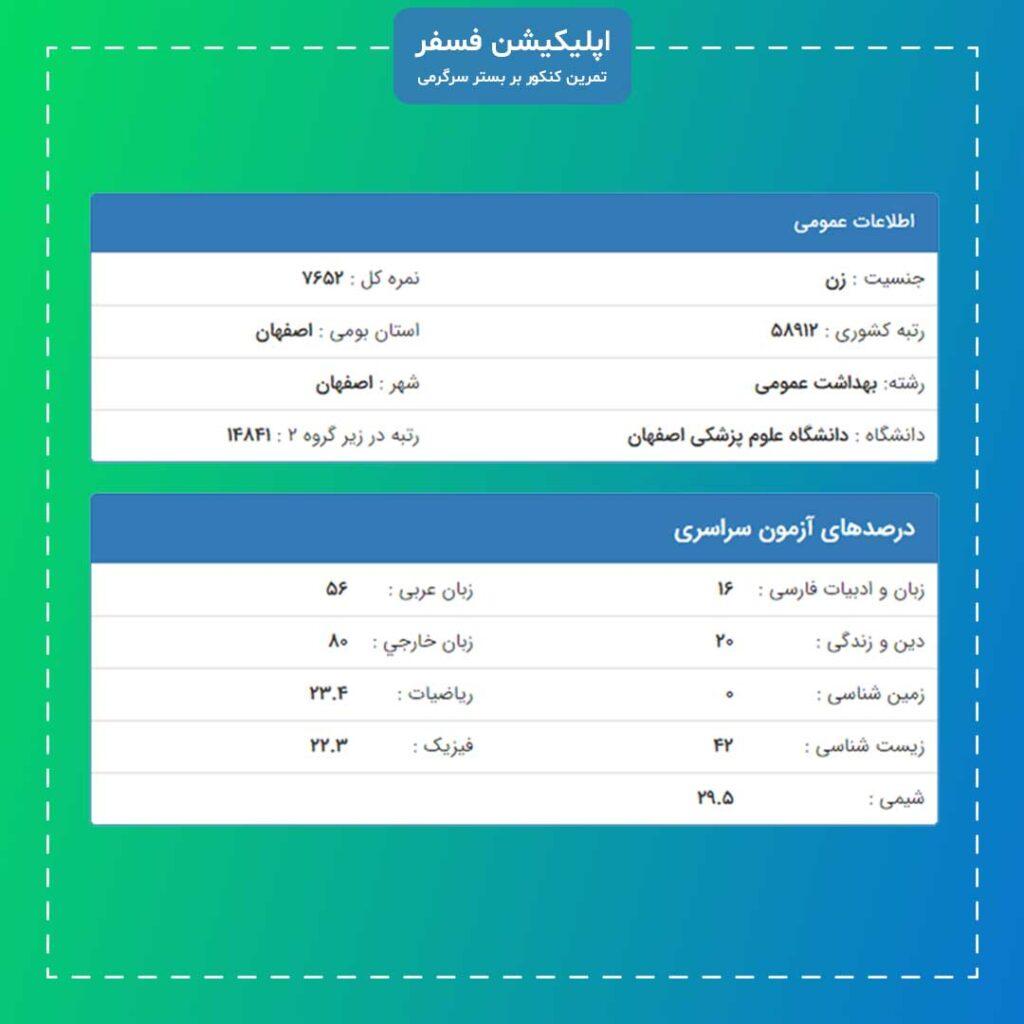 کارنامه قبولی رشته بهداشت عمومی - دانشگاه علوم پزشکی اصفهان