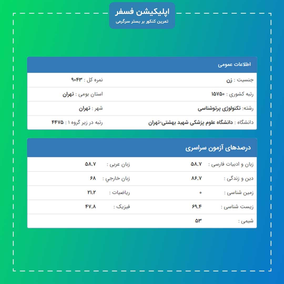 کارنامه قبولی رشته تکنولوژی پرتوشناسی - دانشگاه علوم پزشکی شهید بهشتی