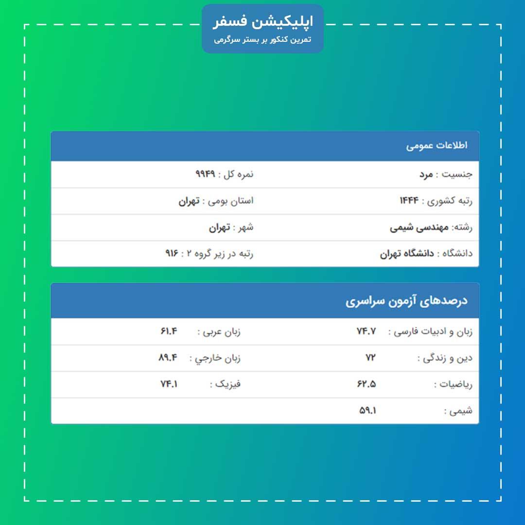 کارنامه قبولی رشته مهندسی شیمی- دانشگاه تهران